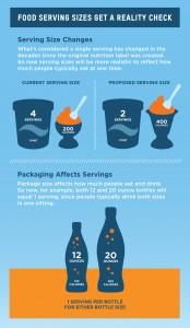 http://www.fda.gov/Food/GuidanceRegulation/GuidanceDocumentsRegulatoryInformation/LabelingNutrition/ucm385663.htm#images