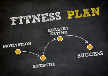a fitness plan that works