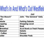 What's In and What's Out Westfield!