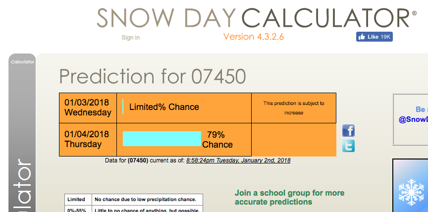 Calculate your chance of a snow day | snow day predictor.